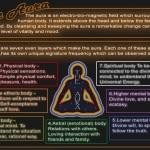 The Aura – insights by Edwina