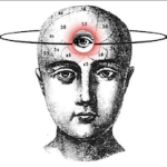 The Truth behind The Third Eye